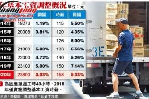 Tháng 1/2020, mức lương cơ bản ở Đài Loan tăng lên 23.800 Đài tệ
